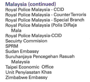 """Malaysian Embassies in Attendance"""